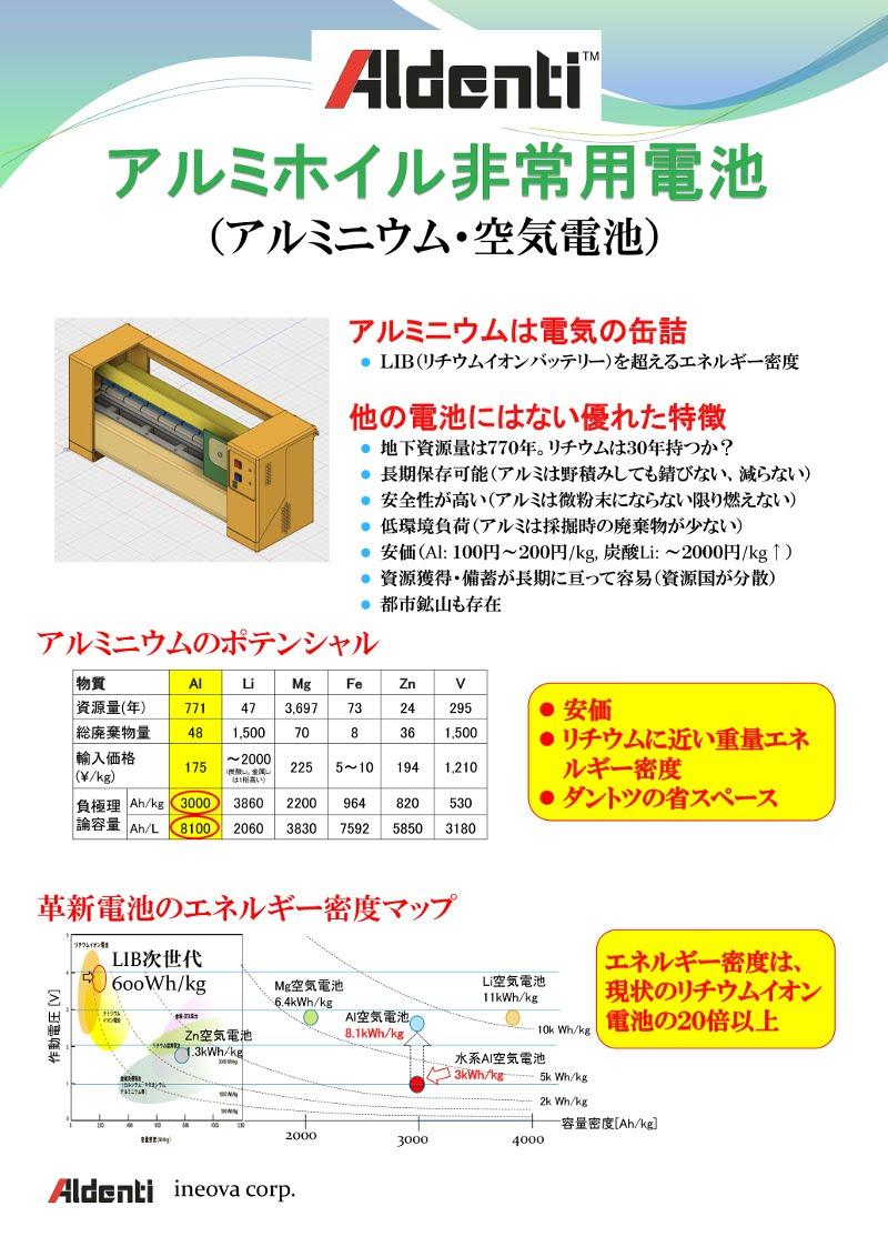 アルミニウム 安全 低コスト 長寿命 東京