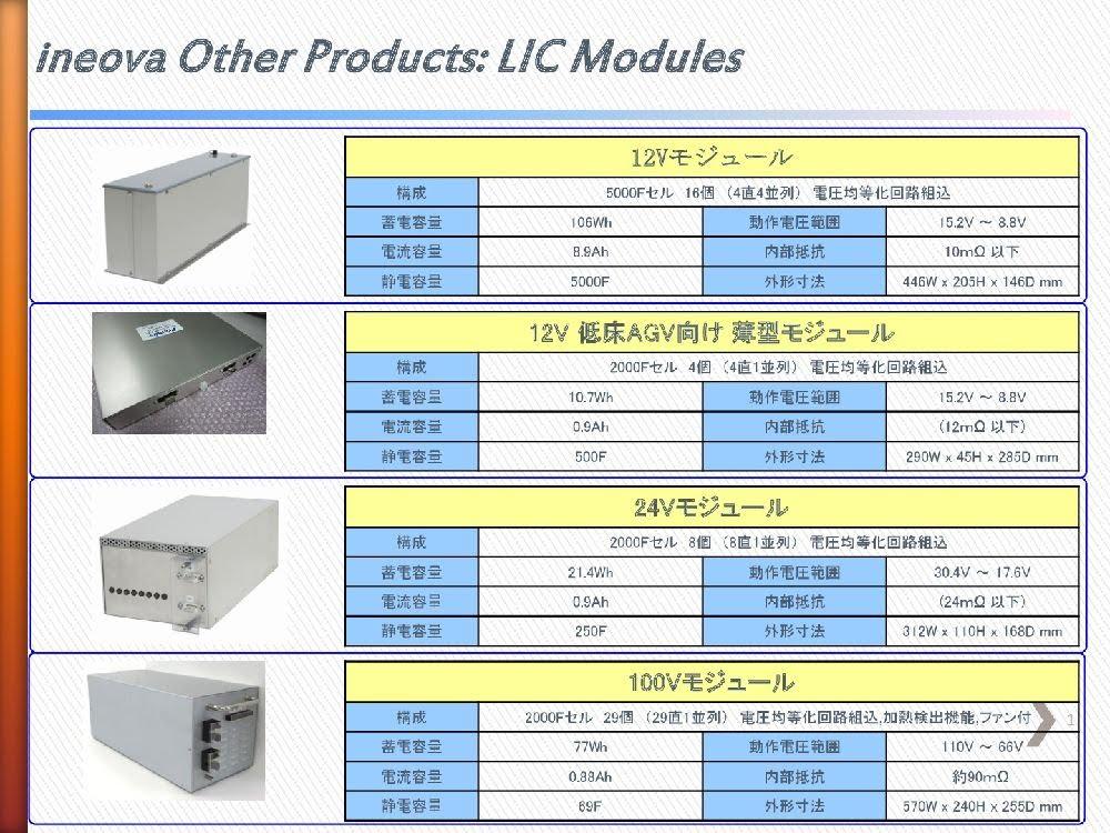電池 蓄電 システム LICモジュール 東京